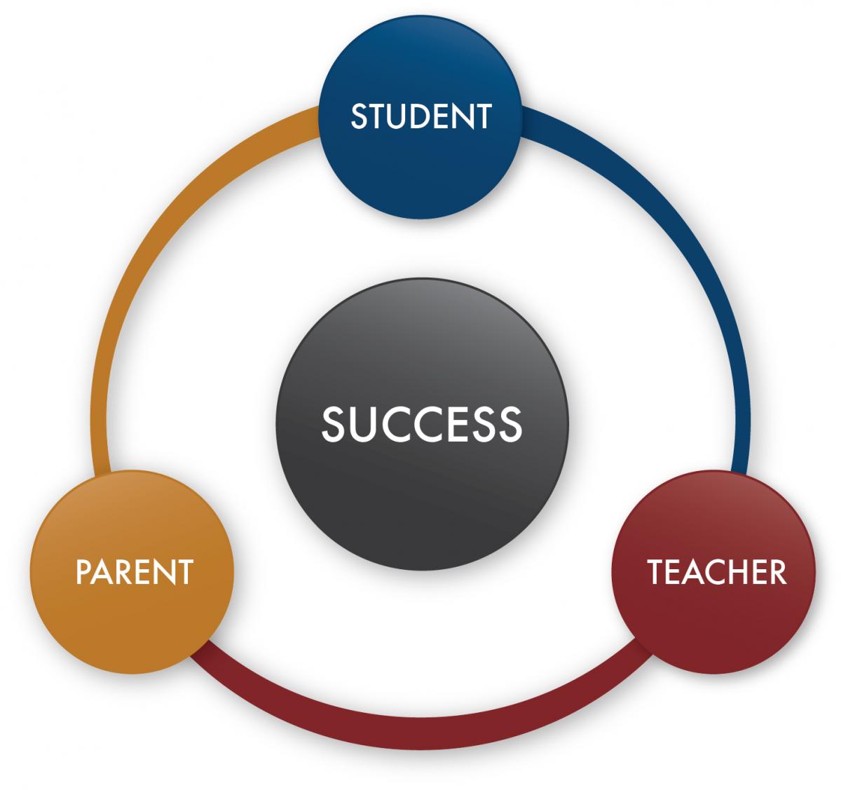 design essay examples university education